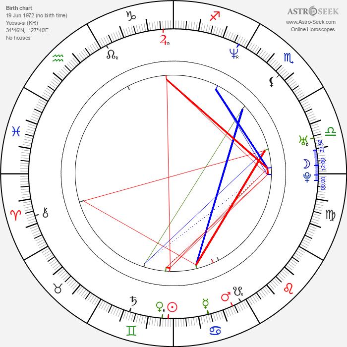 Jung Suh - Astrology Natal Birth Chart