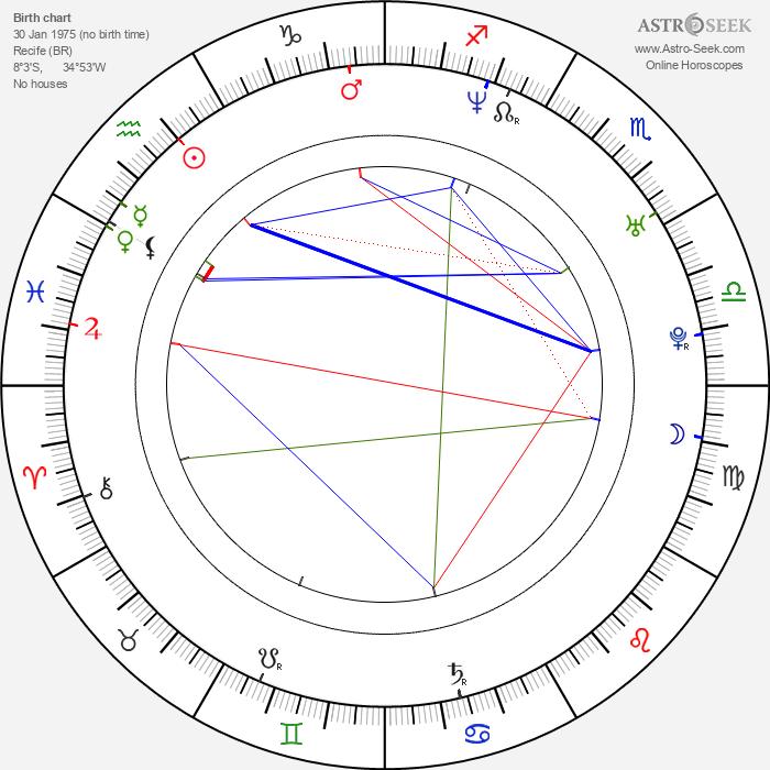 Juninho Pernambucano - Astrology Natal Birth Chart