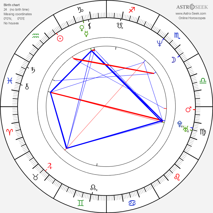 Junior Williams - Astrology Natal Birth Chart