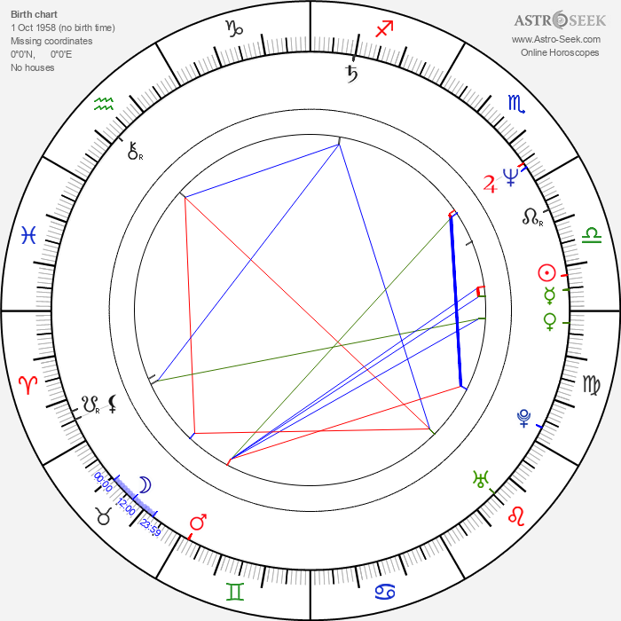 Junji Sakamoto - Astrology Natal Birth Chart