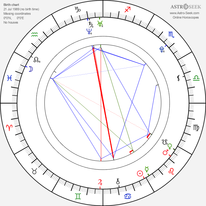 Juno Temple - Astrology Natal Birth Chart