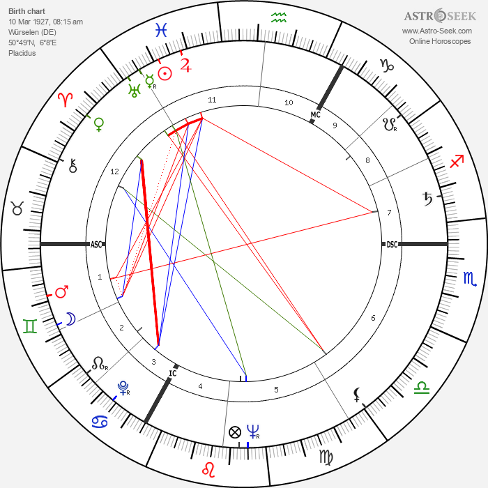 Jupp Derwall - Astrology Natal Birth Chart