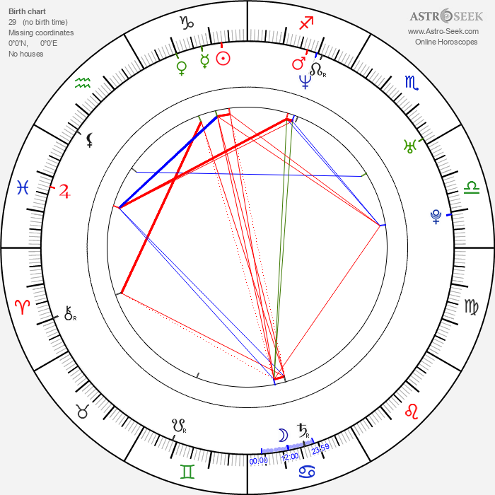 Juraj Bernáth - Astrology Natal Birth Chart