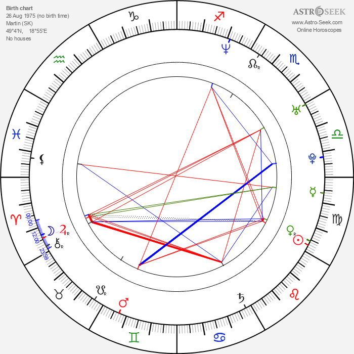 Juraj Kemka - Astrology Natal Birth Chart