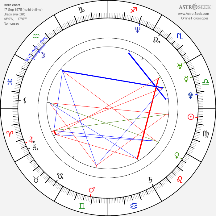 Juraj Lehotský - Astrology Natal Birth Chart