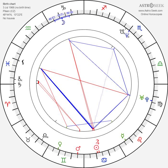 Juraj Šajmovič Jr. - Astrology Natal Birth Chart