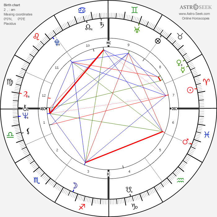 Jürgen Drews - Astrology Natal Birth Chart