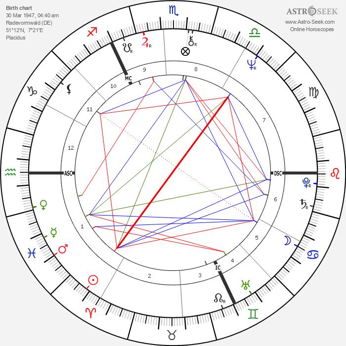 Jürgen Fliege - Astrology Natal Birth Chart
