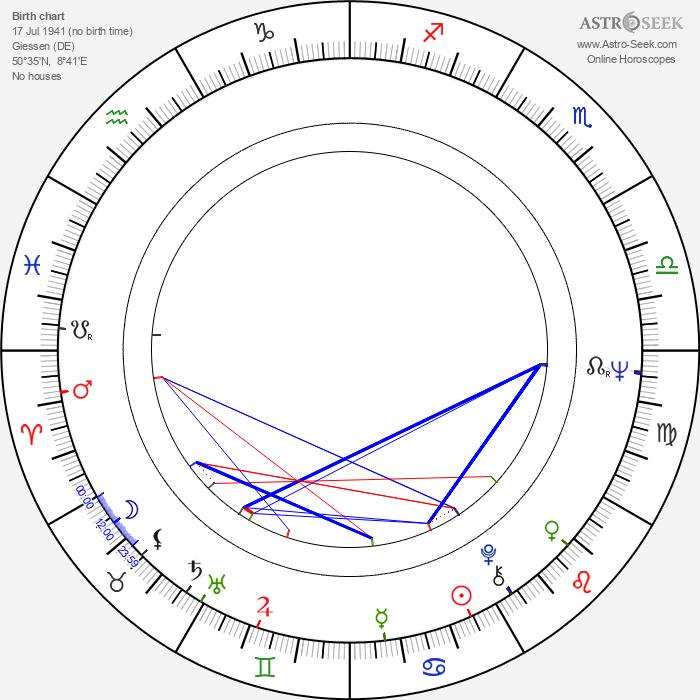Jürgen Flimm - Astrology Natal Birth Chart
