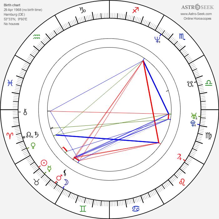 Jürgen Vogel - Astrology Natal Birth Chart