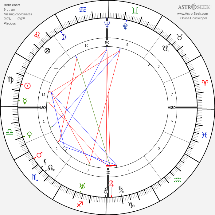 Jürgen Wagner - Astrology Natal Birth Chart