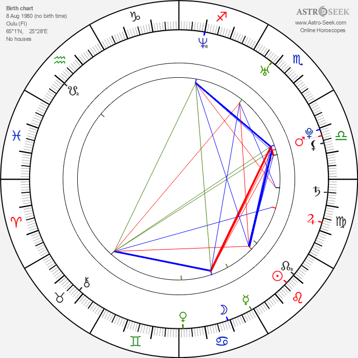 Jussi Ahde - Astrology Natal Birth Chart