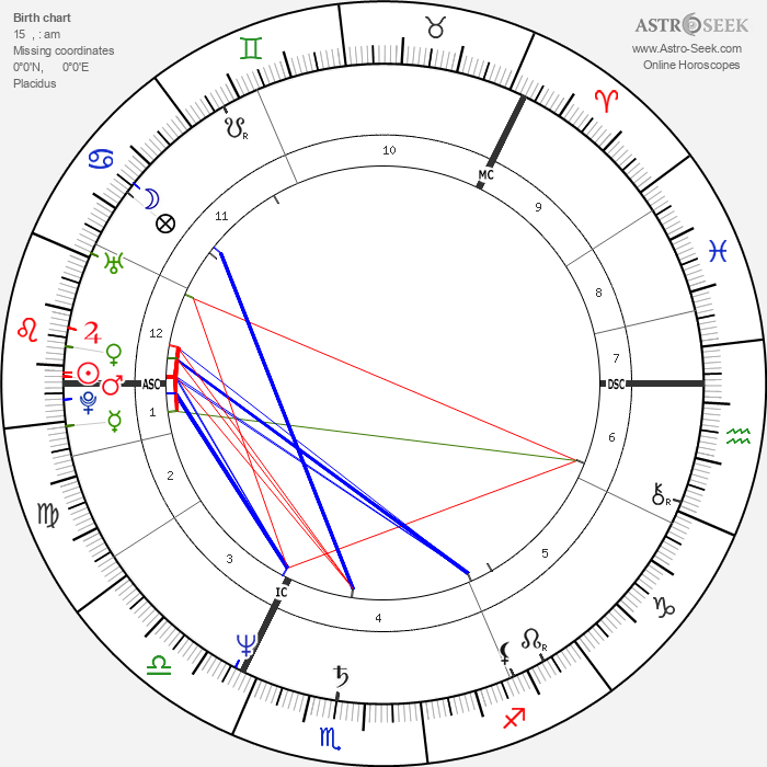 Jussi Parviainen - Astrology Natal Birth Chart