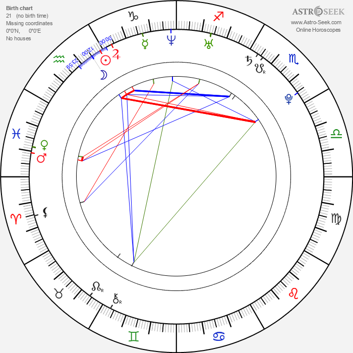 Jussi Selo - Astrology Natal Birth Chart