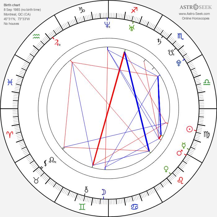 Justin Bradley - Astrology Natal Birth Chart