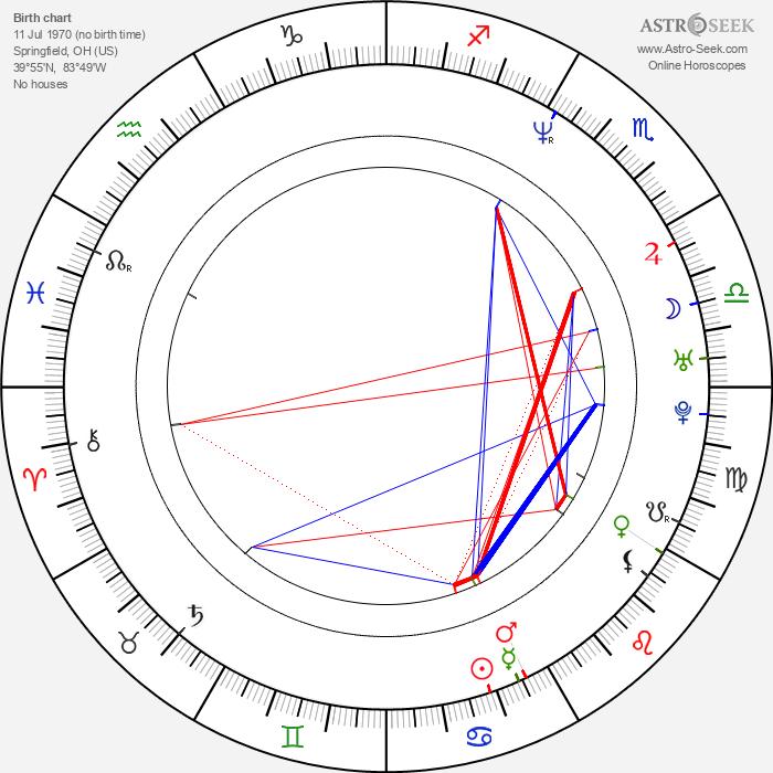 Justin Chambers - Astrology Natal Birth Chart