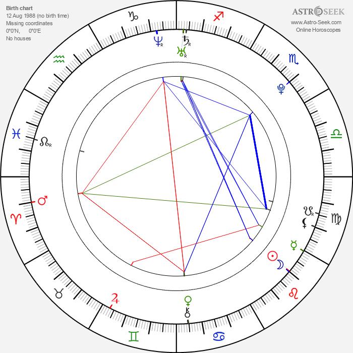Justin Gaston - Astrology Natal Birth Chart