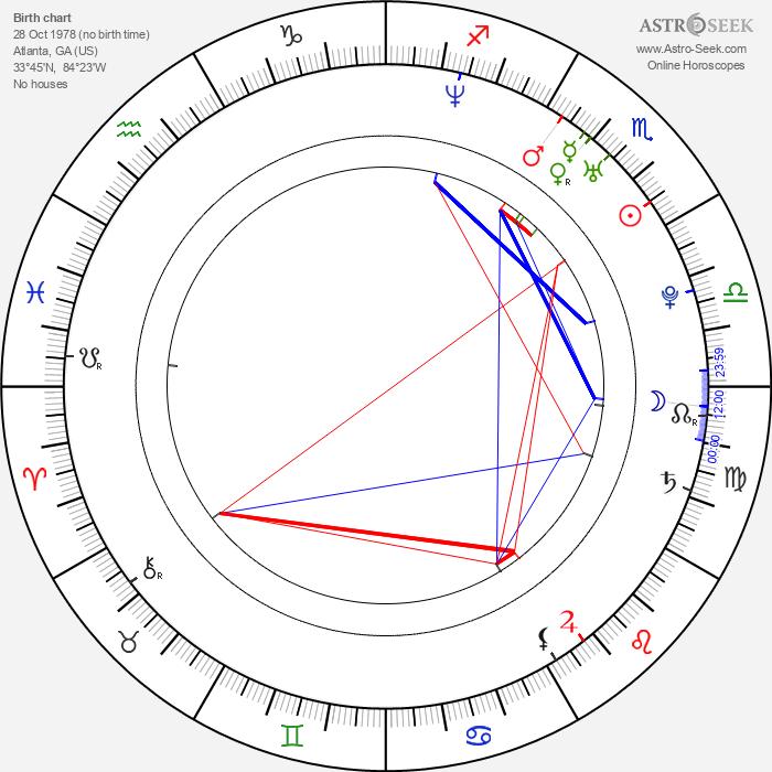 Justin Guarini - Astrology Natal Birth Chart
