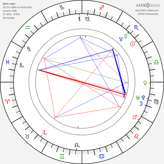 Justin Hardy - Astrology Natal Birth Chart