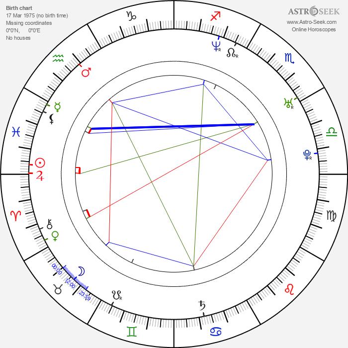 Justin Hawkins - Astrology Natal Birth Chart