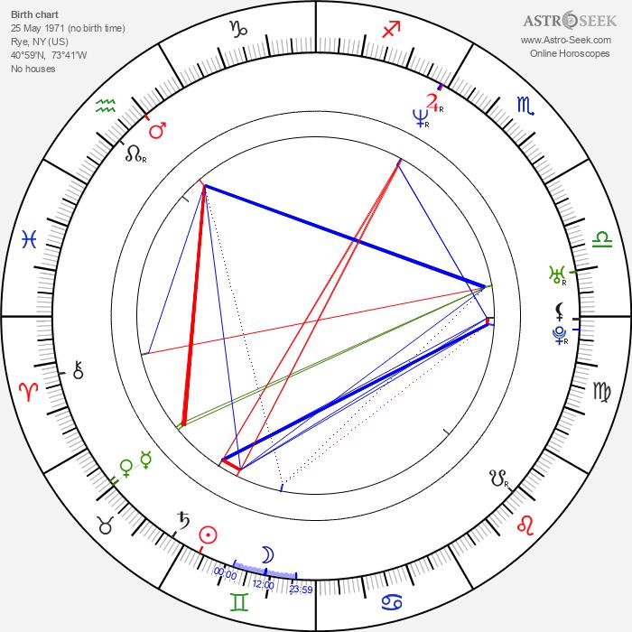 Justin Henry - Astrology Natal Birth Chart