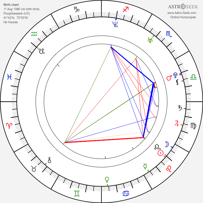 Justin Jedlica - Astrology Natal Birth Chart