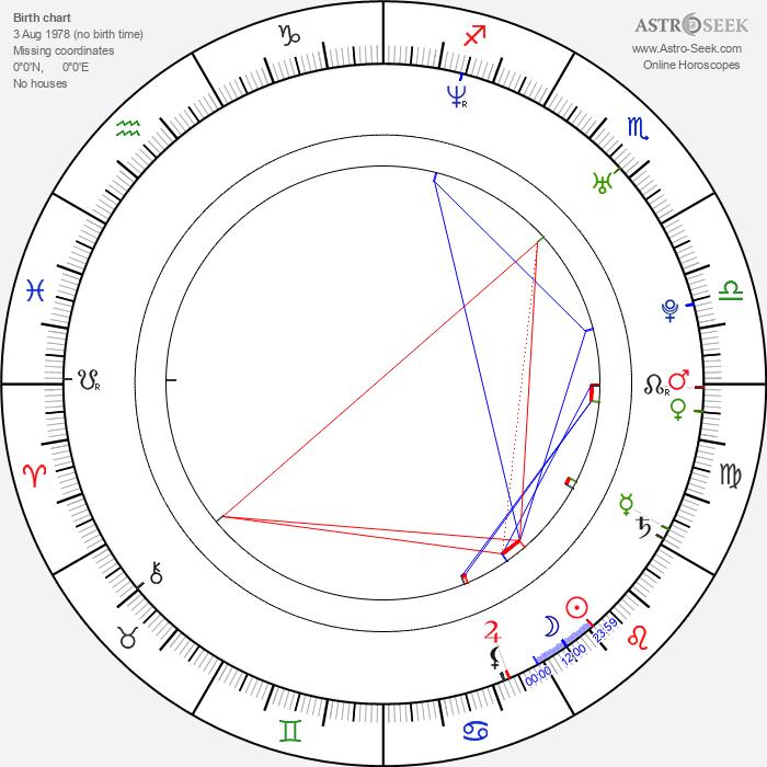 Justin Kelly - Astrology Natal Birth Chart