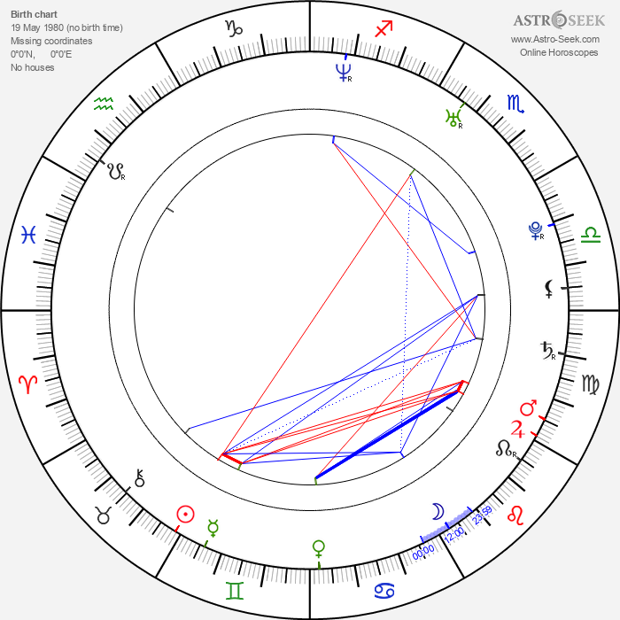 Justin Lerner - Astrology Natal Birth Chart