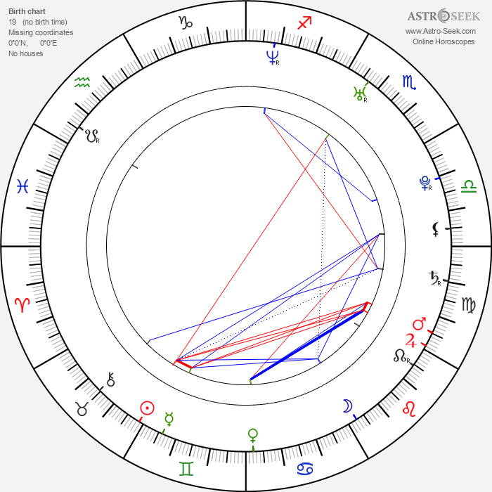 Justin Lerner - Astrology Natal Birth Chart