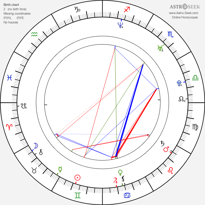 Justin Long - Astrology Natal Birth Chart