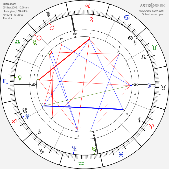 Justin Michael Edward - Astrology Natal Birth Chart