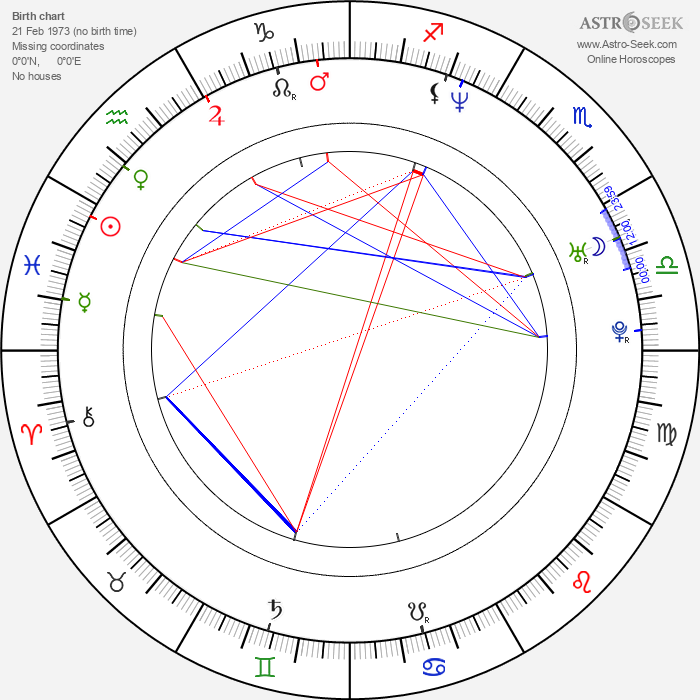 Justin Sane - Astrology Natal Birth Chart