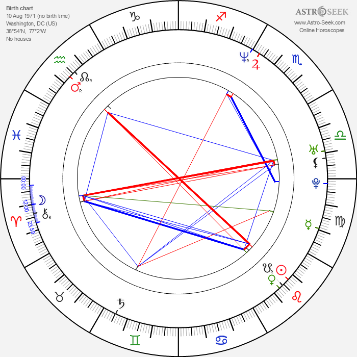 Justin Theroux - Astrology Natal Birth Chart