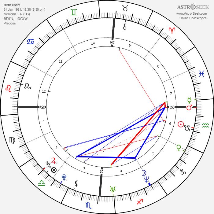 Justin Timberlake - Astrology Natal Birth Chart