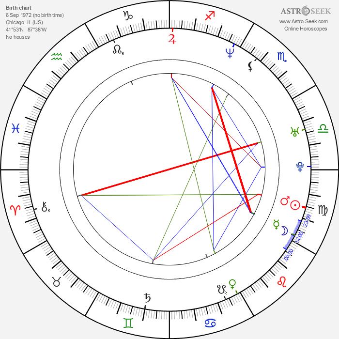 Justina Machado - Astrology Natal Birth Chart