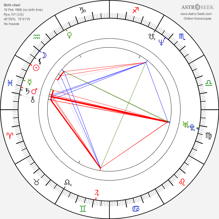 Justine Bateman - Astrology Natal Birth Chart