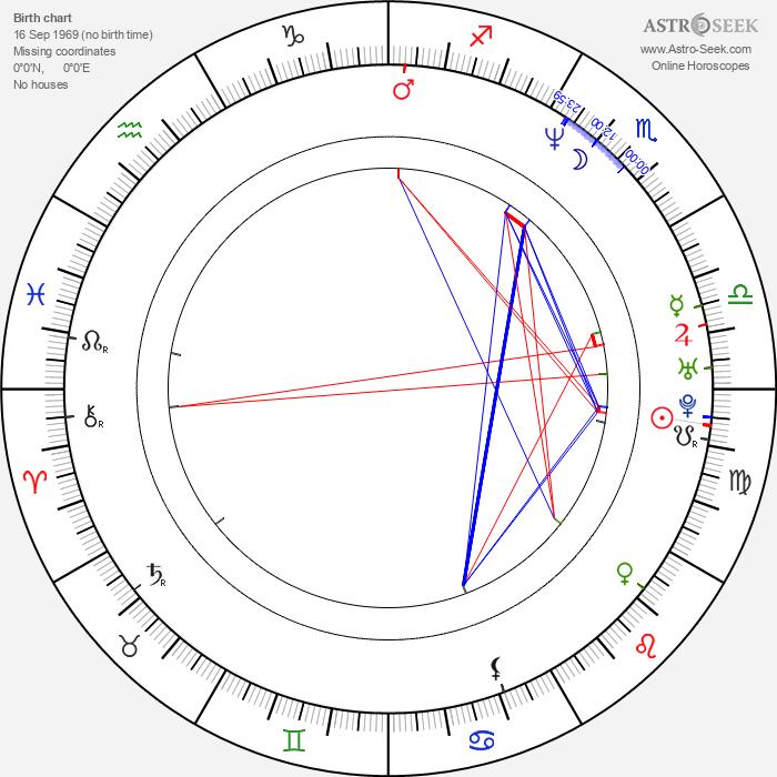 Justine Frischmann - Astrology Natal Birth Chart
