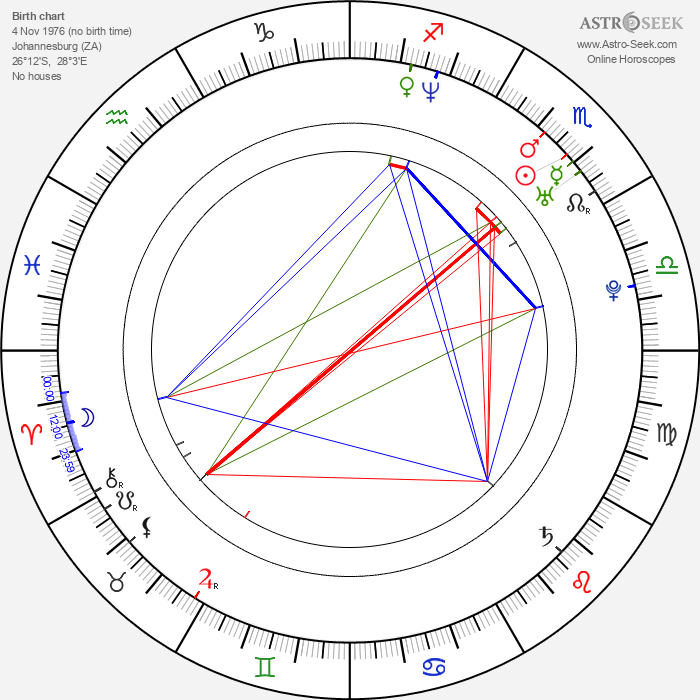 Justine Waddell - Astrology Natal Birth Chart