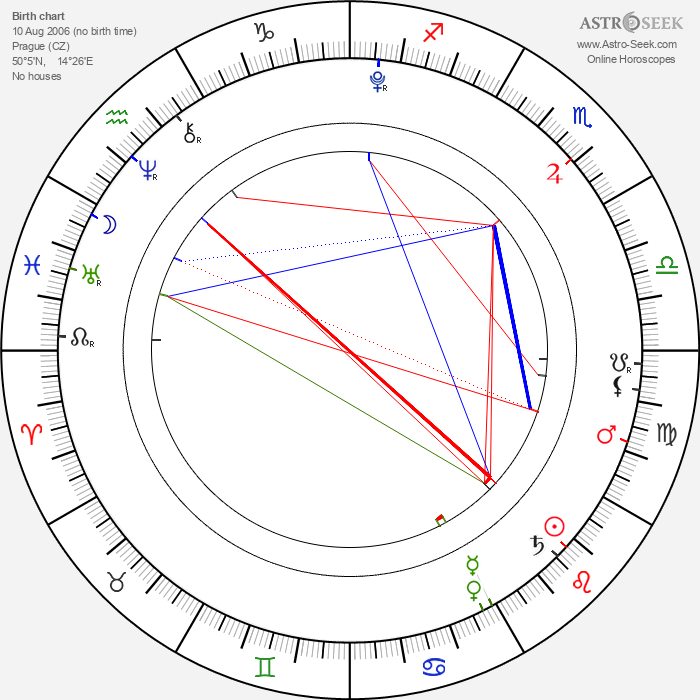 Justýna Drábková - Astrology Natal Birth Chart
