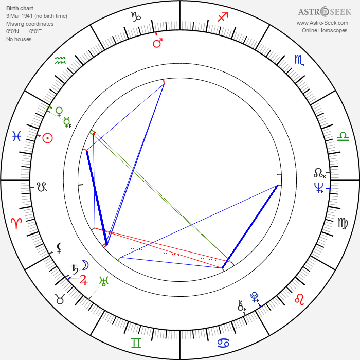 Jutta Hoffmann - Astrology Natal Birth Chart