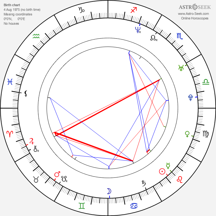 Jutta Urpilainen - Astrology Natal Birth Chart