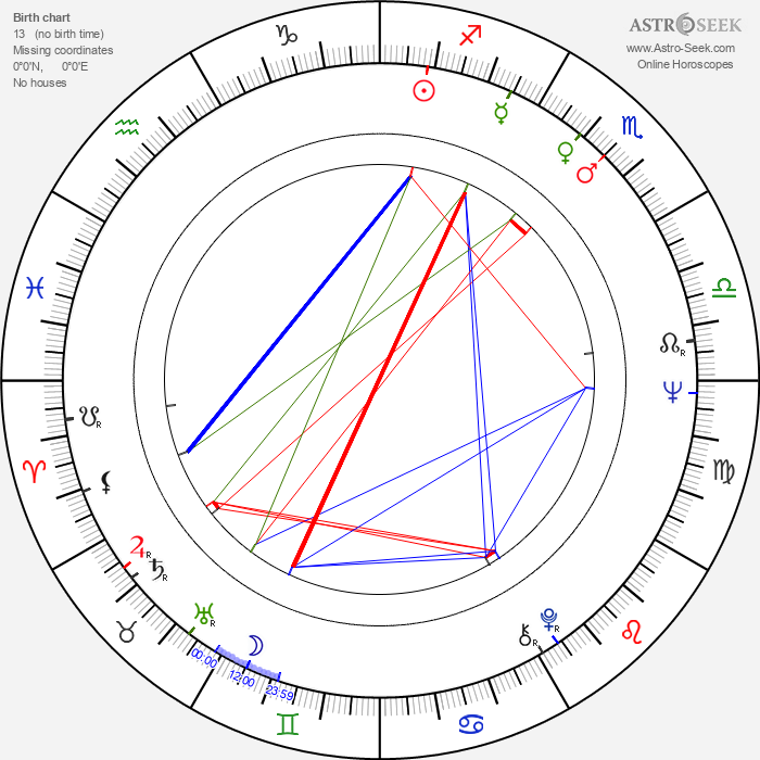 Jutta Wachowiak - Astrology Natal Birth Chart