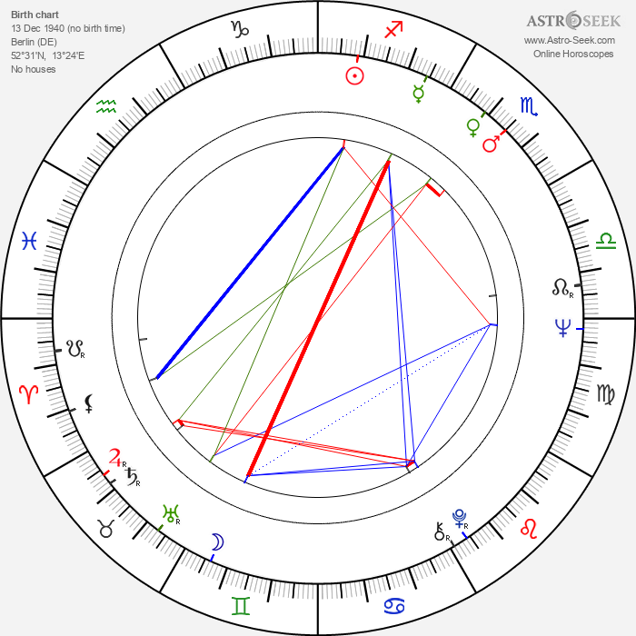 Jutta Wachowiak - Astrology Natal Birth Chart