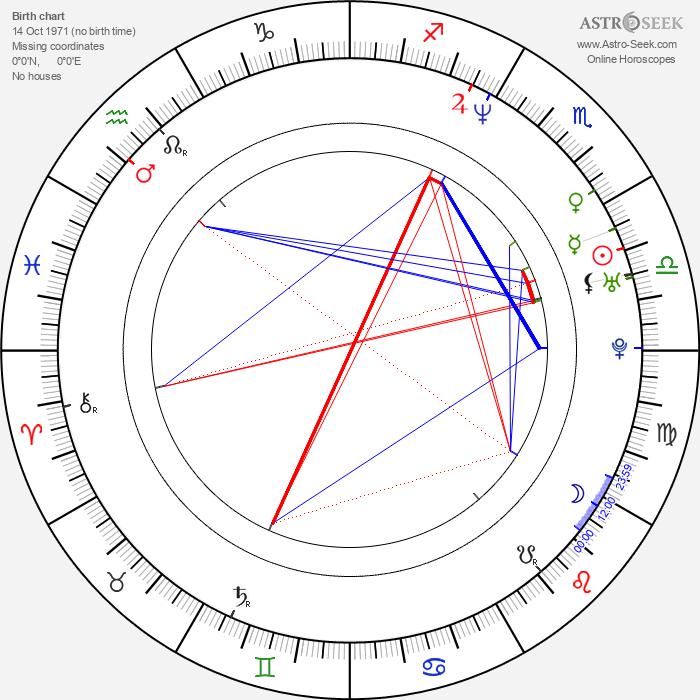Jyrki Katainen - Astrology Natal Birth Chart