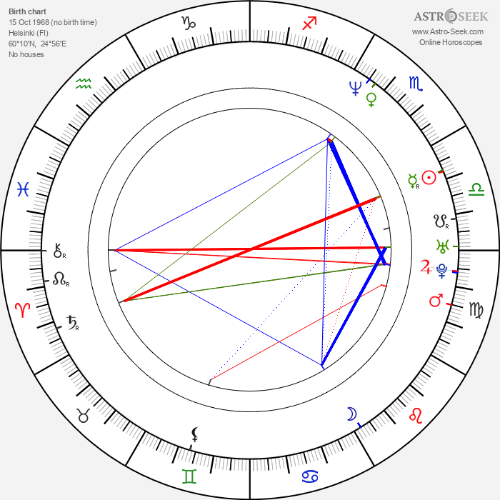 Jyrki Linnankivi - Astrology Natal Birth Chart