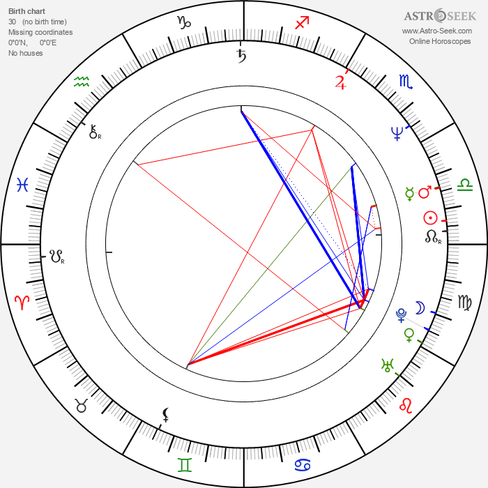 Kaarin Fairfax - Astrology Natal Birth Chart