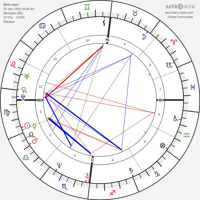 Kaat Tilley - Astrology Natal Birth Chart