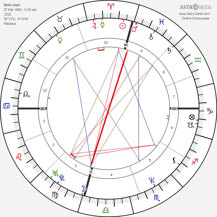 Kad Merad - Astrology Natal Birth Chart