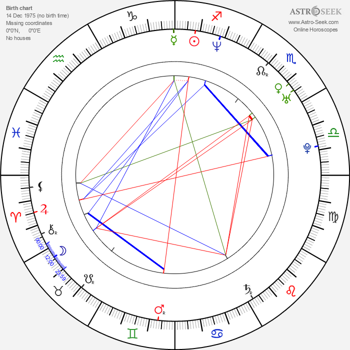 KaDee Strickland - Astrology Natal Birth Chart