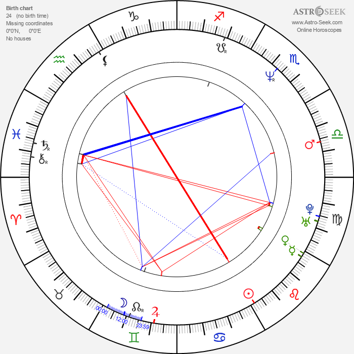 Kadeem Hardison - Astrology Natal Birth Chart
